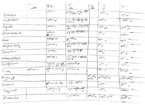 Ein üppig gefüllter Plan für einen Marathon-Backtag.